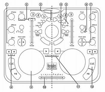 Hercules MP3 DJ Control